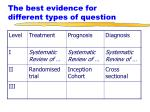 the best evidence for different types of question