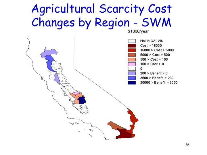 Agricultural Scarcity Cost Changes by Region - SWM