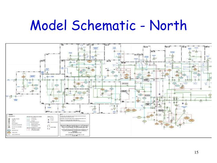 Model Schematic - North