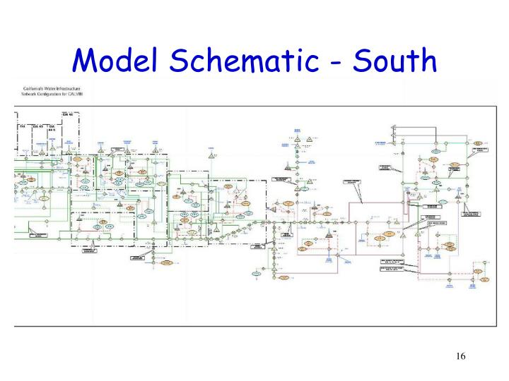 Model Schematic - South
