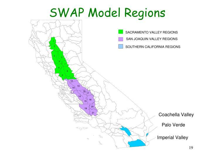SWAP Model Regions