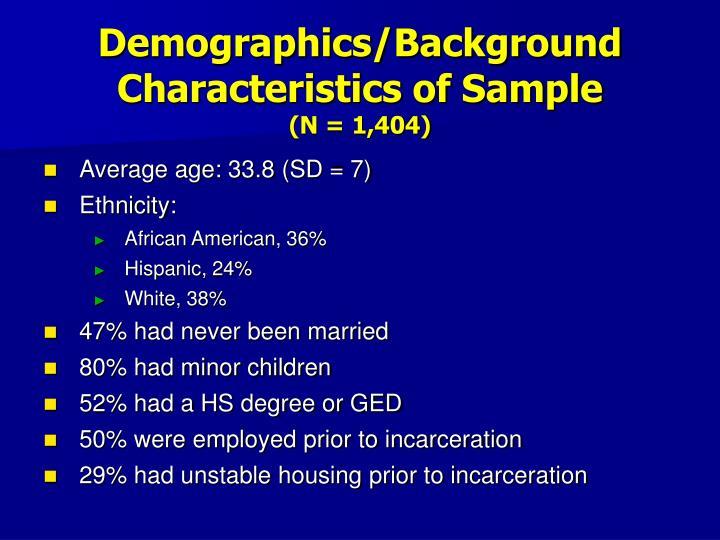 Demographics/Background Characteristics of Sample