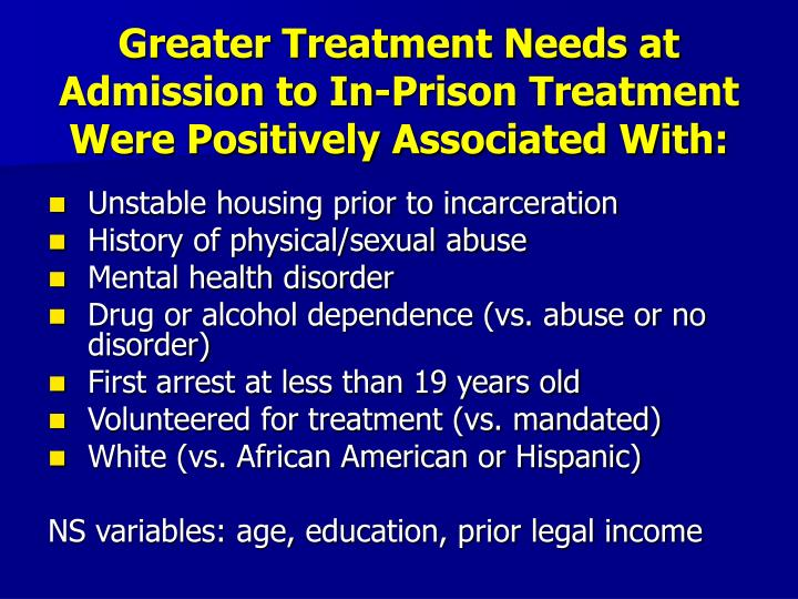 Greater Treatment Needs at Admission to In-Prison Treatment Were Positively Associated With: