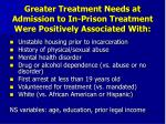 greater treatment needs at admission to in prison treatment were positively associated with