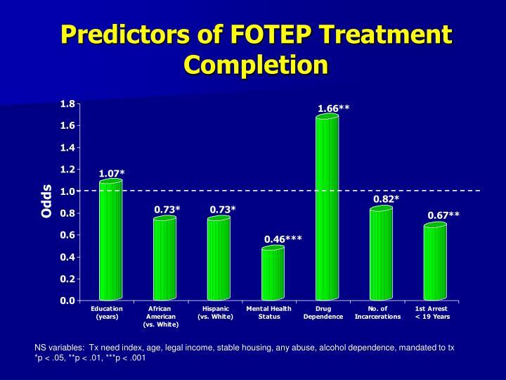 Predictors of FOTEP Treatment