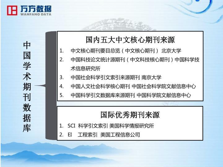 国内五大中文核心期刊来源
