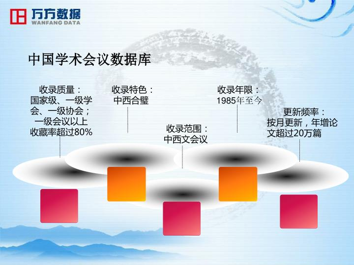 中国学术会议数据库