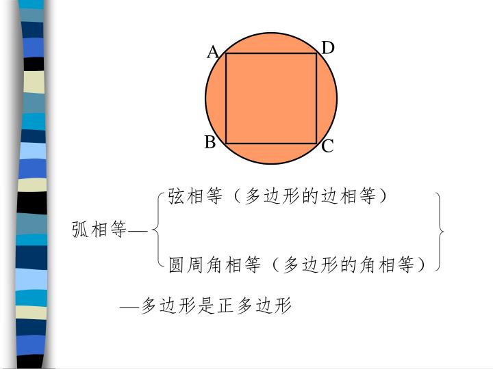 弦相等(多边形的边相等)