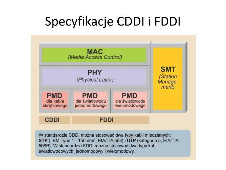 Specyfikacje CDDI i FDDI