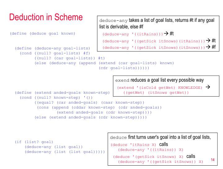 Deduction in Scheme