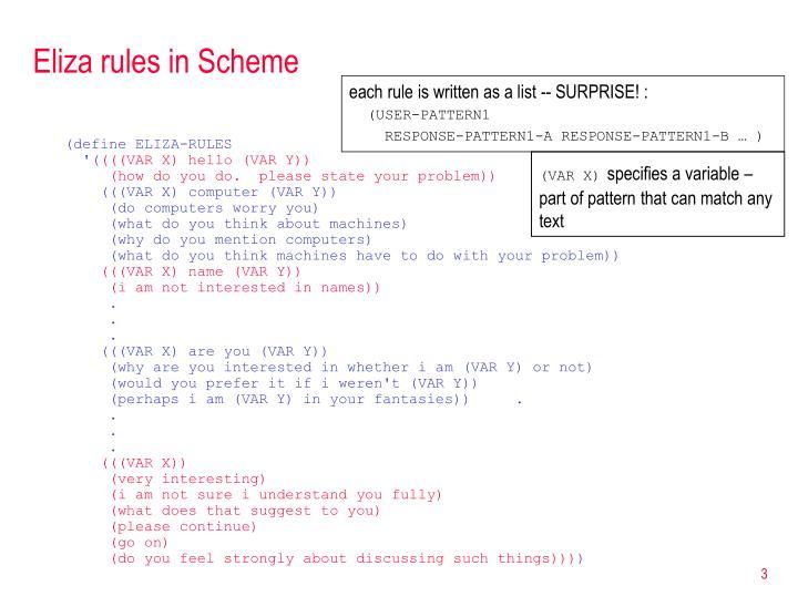 Eliza rules in Scheme