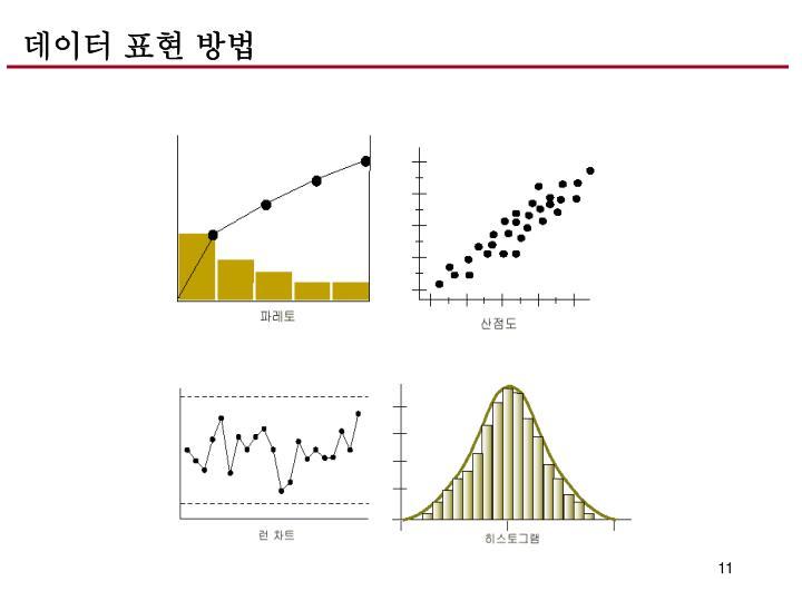 데이터 표현 방법