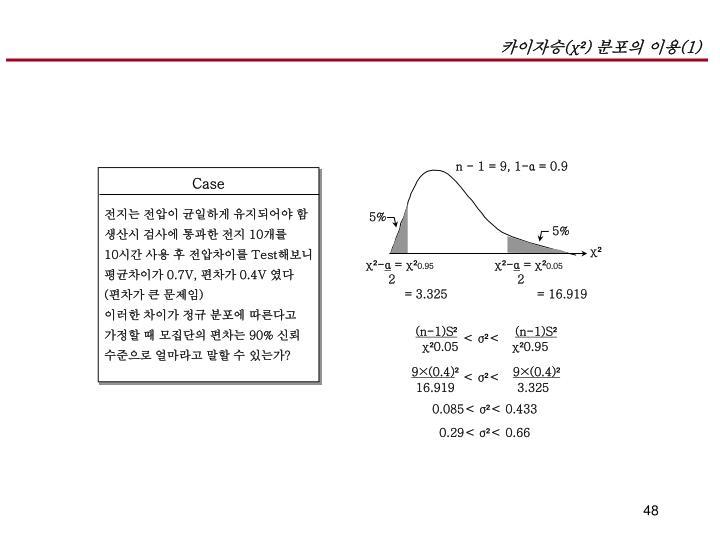 n - 1 = 9, 1-α = 0.9
