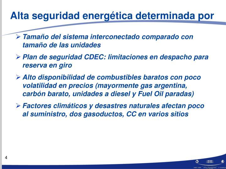 Alta seguridad energética determinada por