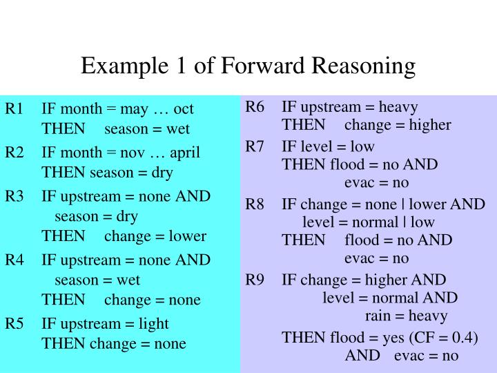Example 1 of Forward Reasoning