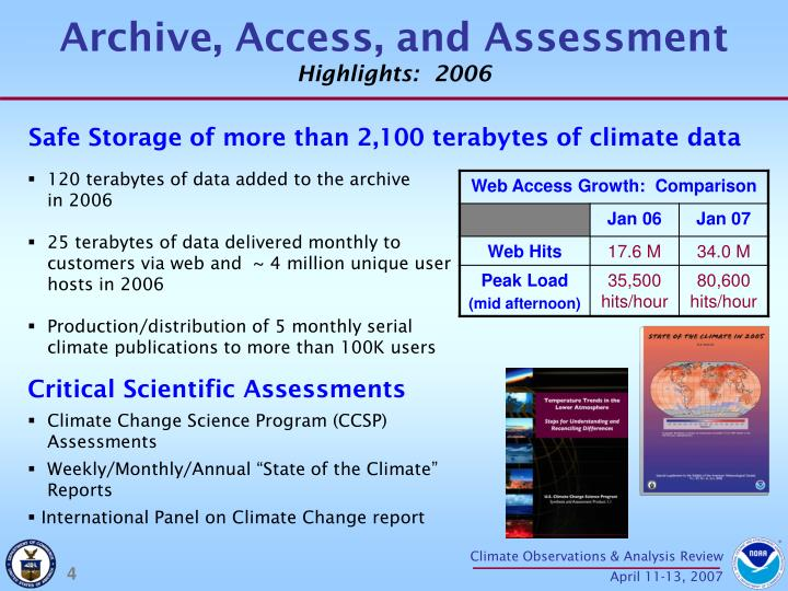 Archive, Access, and Assessment