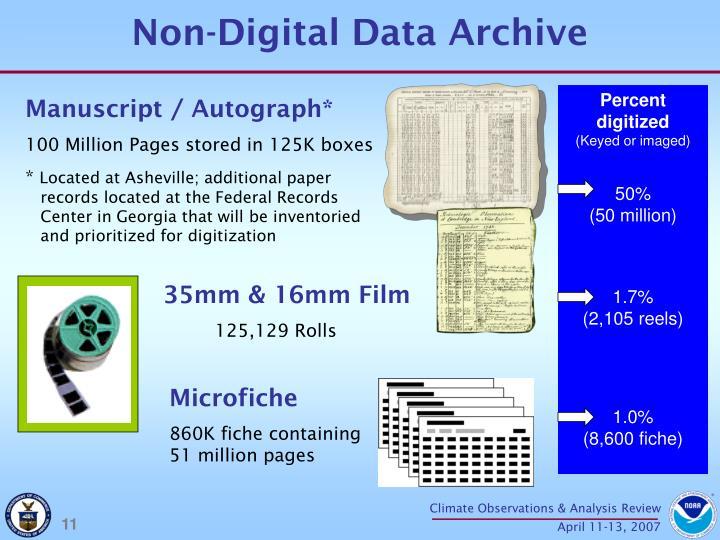 Non-Digital Data Archive