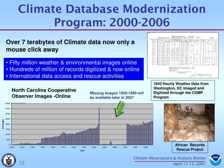 Climate Database Modernization Program: