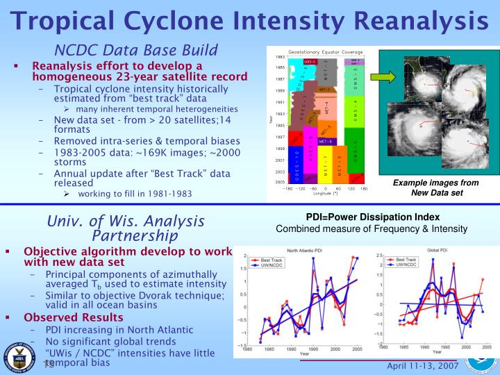 Tropical Cyclone Intensity Reanalysis