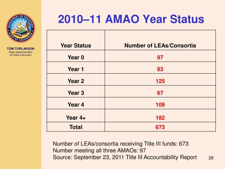 2010–11 AMAO Year Status