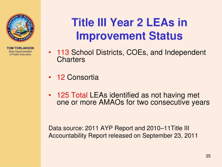 Title III Year 2 LEAs in Improvement Status