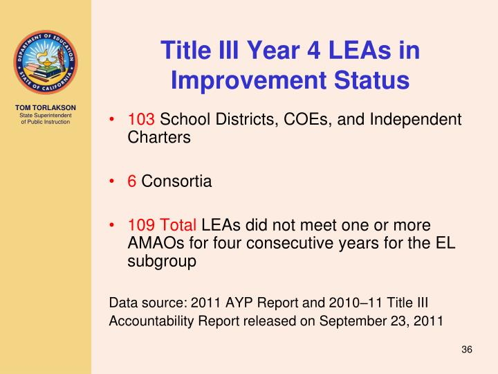 Title III Year 4 LEAs in Improvement Status