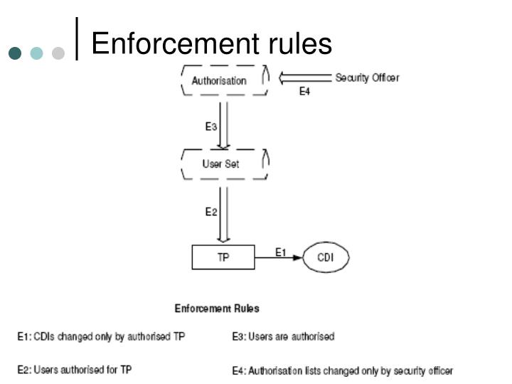 Enforcement rules