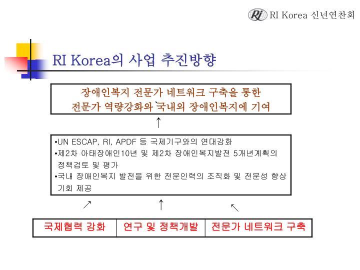 RI Korea