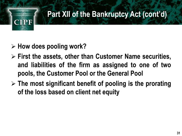 Part XII of the Bankruptcy Act (cont'd)