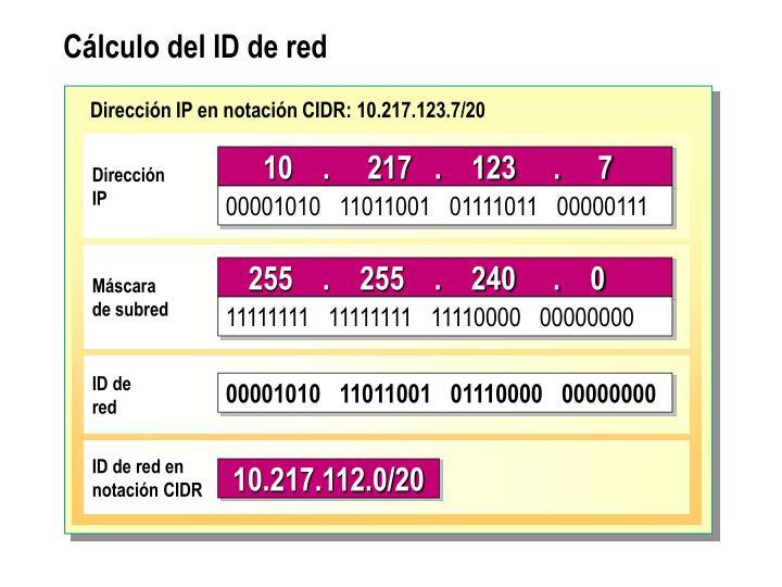Cálculo del ID de red