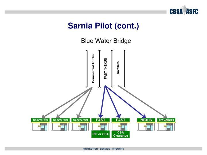 Sarnia Pilot (cont.)