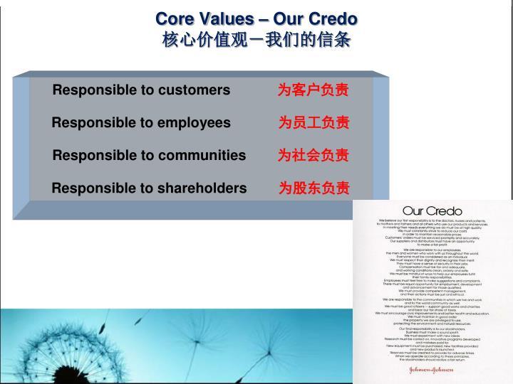 Core Values – Our Credo