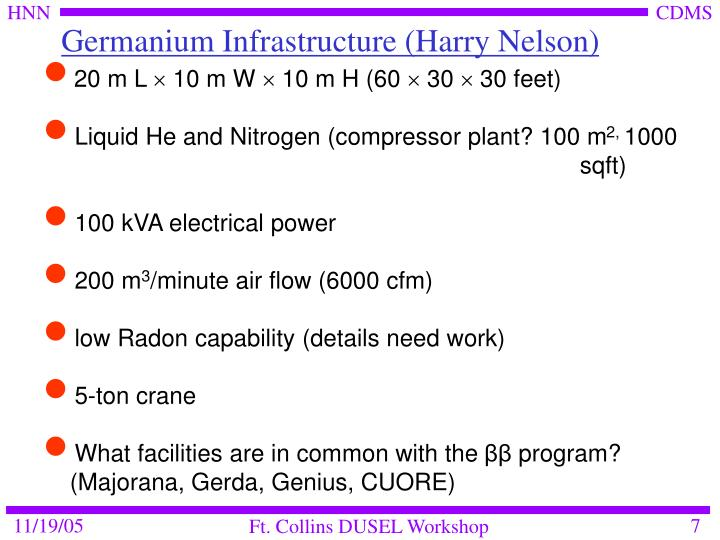 Germanium Infrastructure (Harry Nelson)