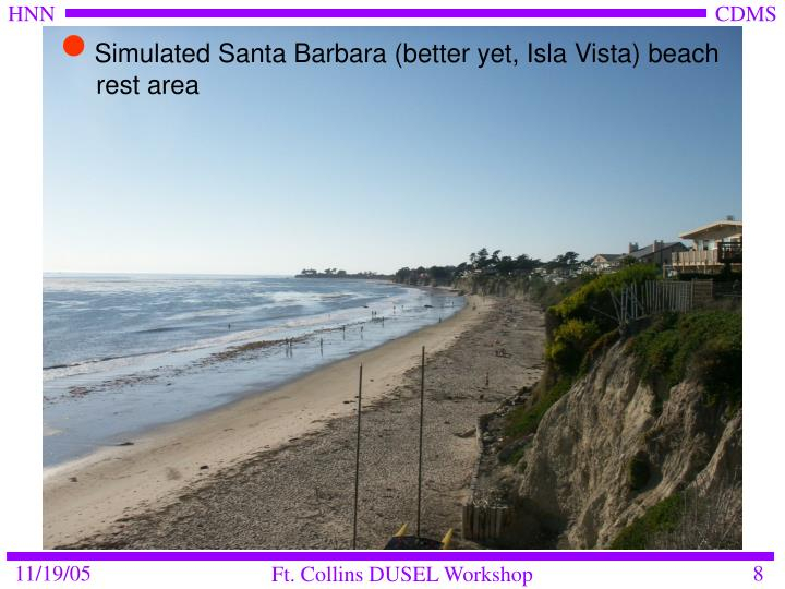Simulated Santa Barbara (better yet, Isla Vista) beach