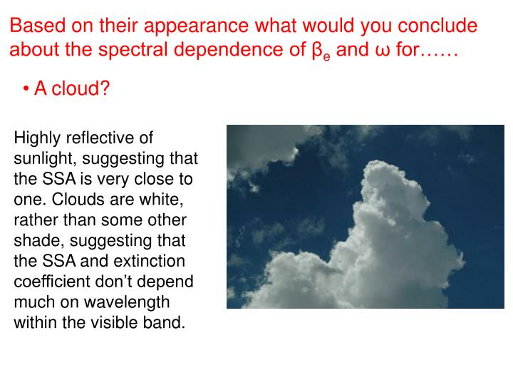 Based on their appearance what would you conclude about the spectral dependence of β