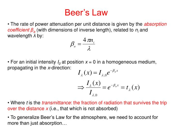 Beer s law