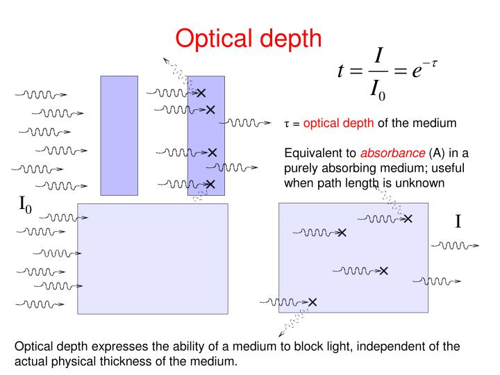 Optical depth