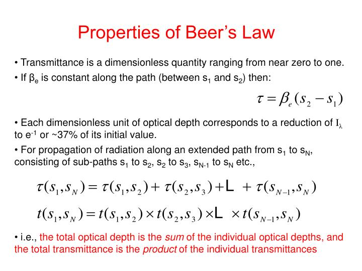 Properties of Beer's Law