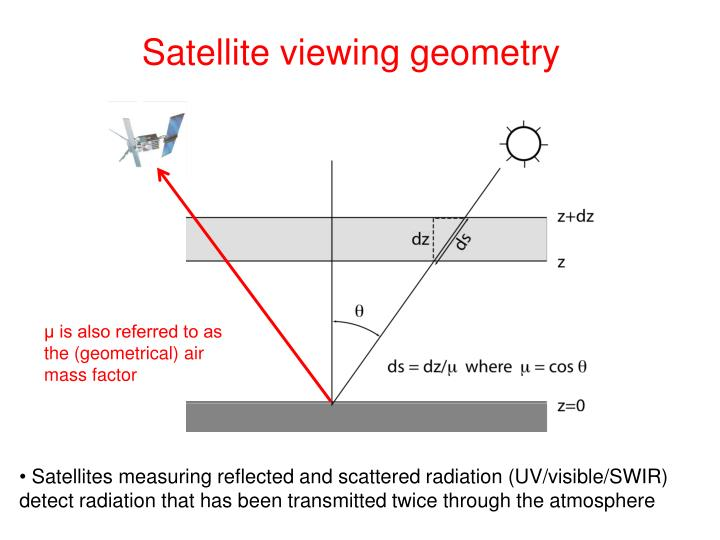 Satellite viewing geometry