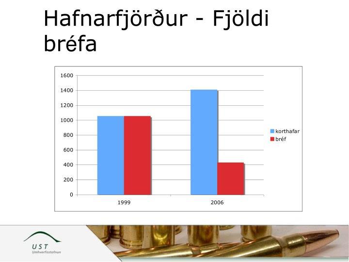 Hafnarfjörður - Fjöldi br