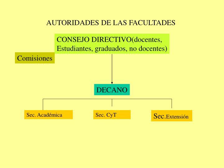 AUTORIDADES DE LAS FACULTADES
