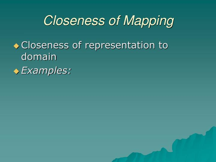 Closeness of Mapping