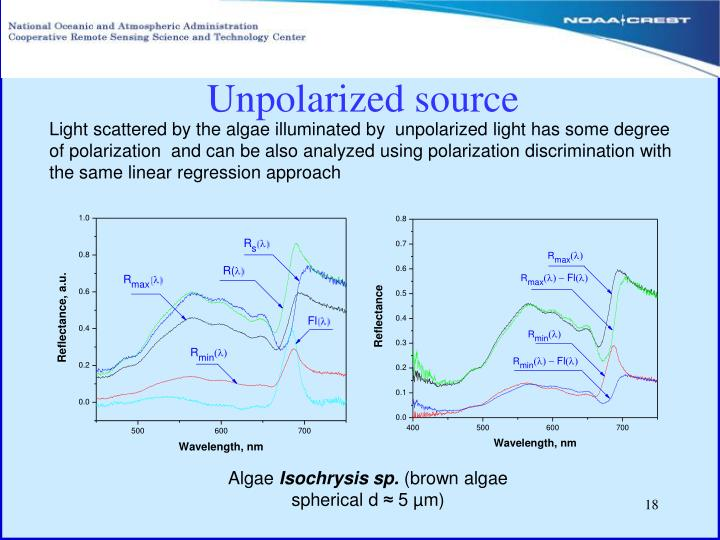 Unpolarized source