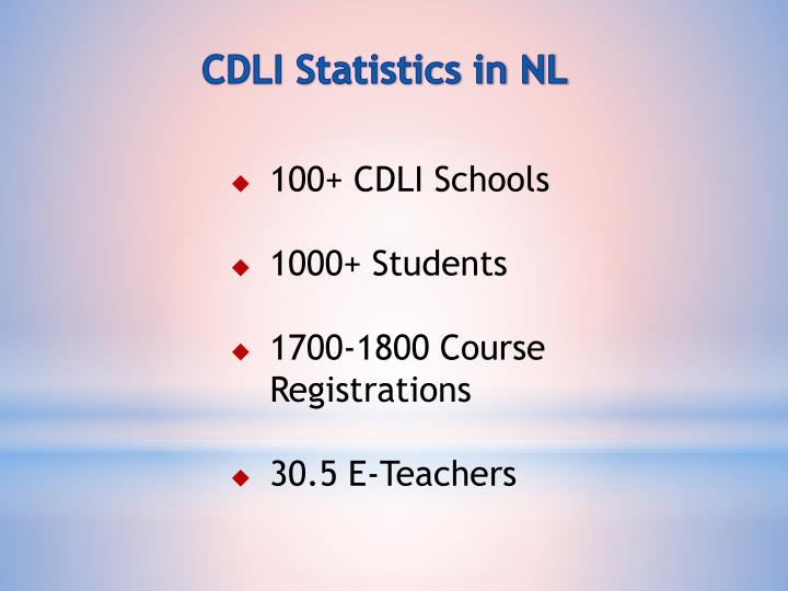 CDLI Statistics in NL