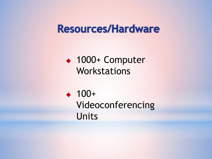 Resources/Hardware