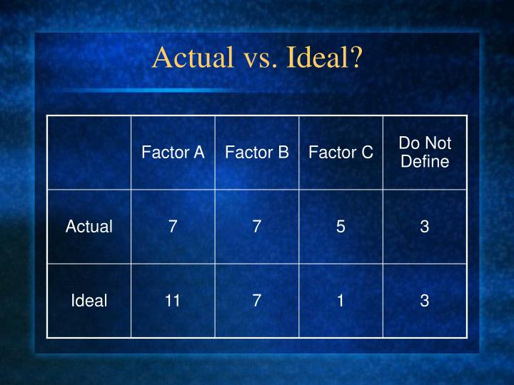 Actual vs. Ideal?