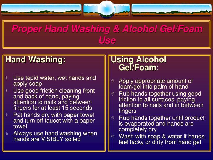 Hand Washing:
