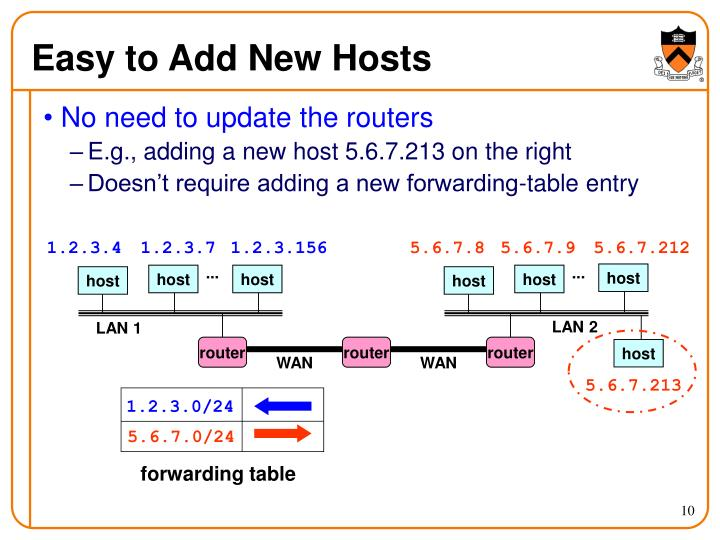 Easy to Add New Hosts