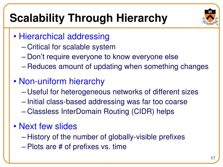 Scalability Through Hierarchy