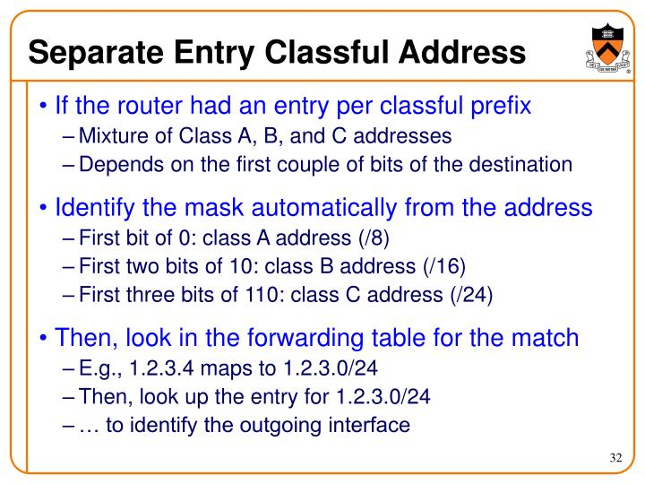 Separate Entry Classful Address
